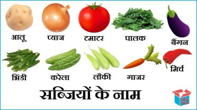 सब्जियों के नाम